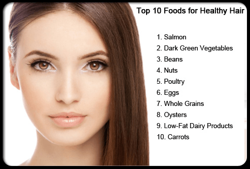 10 Steps To Healthy Hair