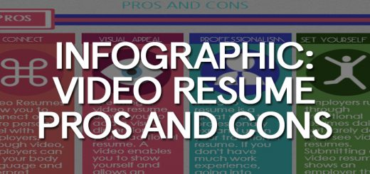 The Pros and Cons of Video Resumes